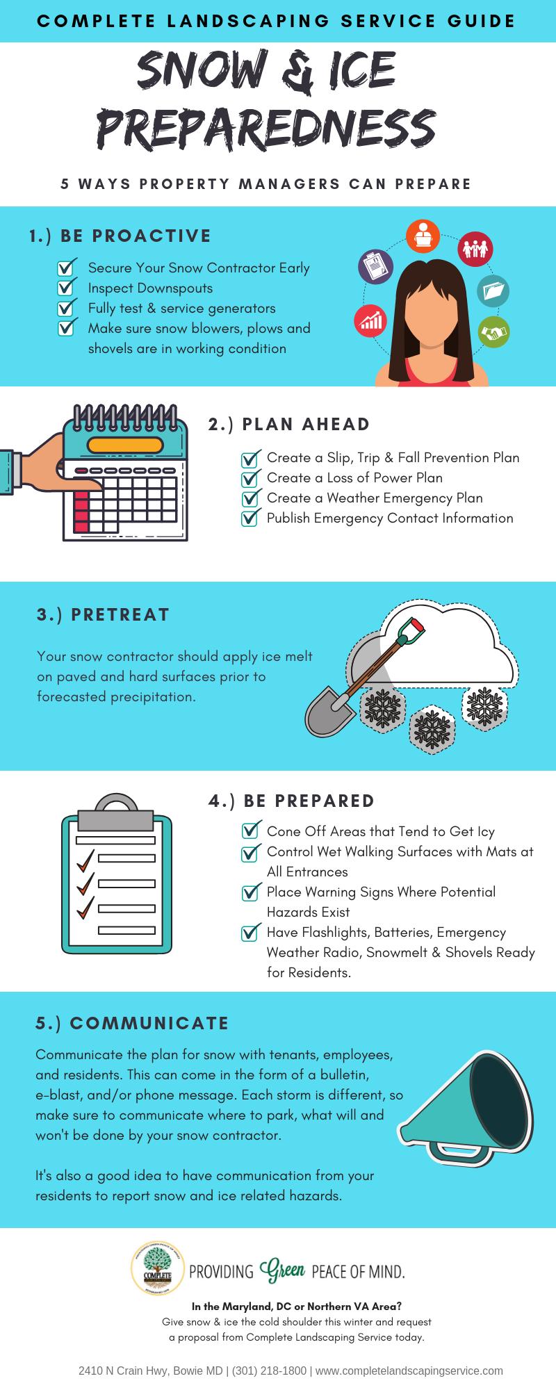 Property Manager Snow & Ice Preparedness